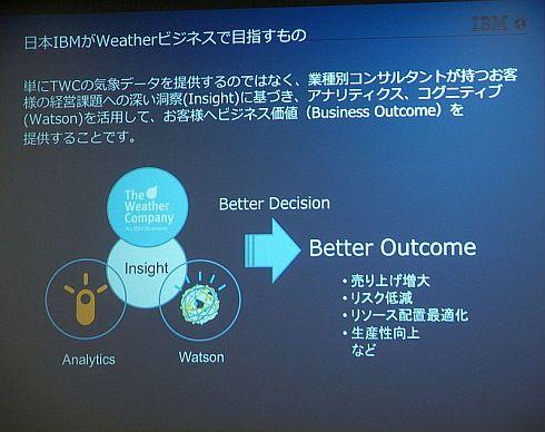 日本IBMがWeatherビジネスで目指すもの