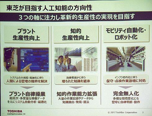理研 AIP-東芝連携センターの研究課題