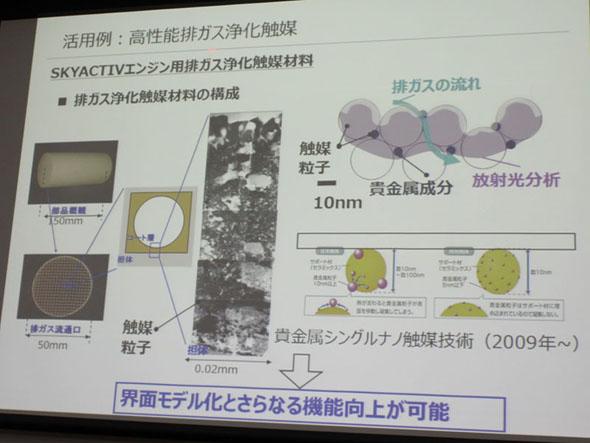 分析を行う素材の例。触媒上の貴金属が動く様を実際に見ることができるようだ