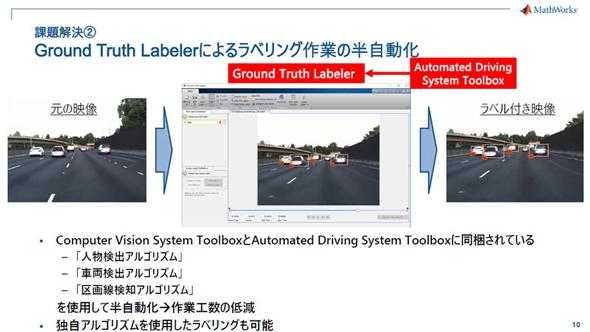 同梱の画像認識アルゴリズムでラベル付けを半自動化