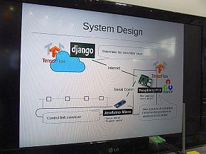 「きゅうり仕分けロボット」のシステム構成