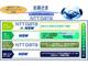システムインテグレーター2社が医療関連分野で協業し、IoTサービスを提供