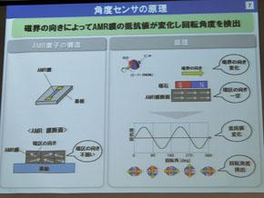 AMRを採用した角度センサーの仕組み