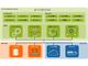 エッジ領域から安全にデータを収集、ウフルとZenmuTechがIoTで連携