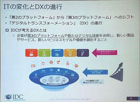 IDCが考えるDXの定義