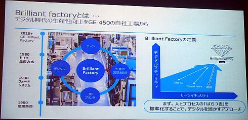 「Brilliant Factory」の目標/定義