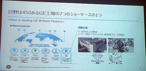 7つのショーケースサイトの1つに選ばれた日野工場の概要