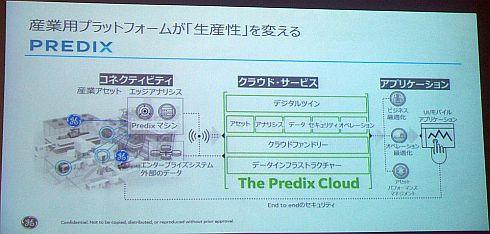 「PREDIX」の導入イメージ