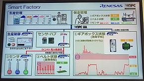 「製品形状のセンシング」の検知結果