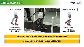「ウェルウォーク WW-1000」の歩行練習リハビリ支援の特徴