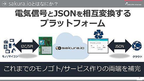 「sakura.io」は電気信号とJSONを相互変換するプラットフォーム