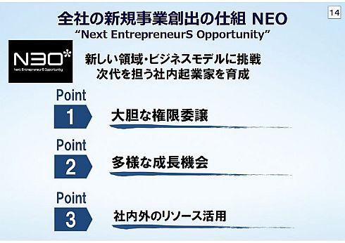 全社の新事業創出の仕組み「NEO」