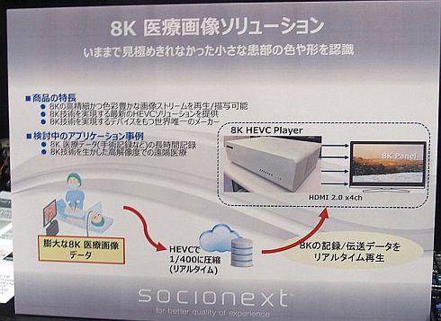8K医療画像ソリューションの構成