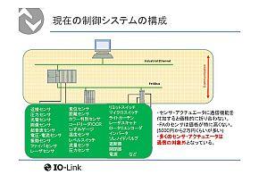 現在の制御システムの構成