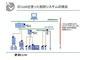 IO-Linkはさまざまな産業用ネットワーク規格とつなげられる