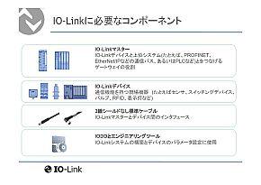IO-Linkに必要なコンポーネント