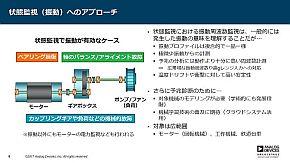 振動周波数による状態監視のアプローチ