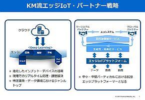 KM流エッジIoT・パートナー戦略