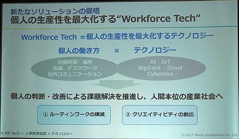 ワークスアプリケーションズが目指す「Workforce Tech」