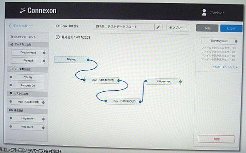 「コネクソン」によるデータフローアプリケーション開発のイメージ