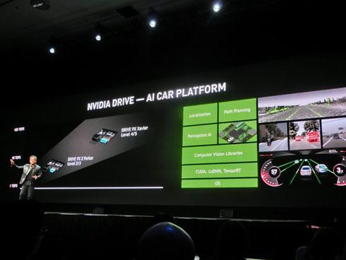 AIカープラットフォームを展開していくNVIDIA