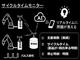 IoTは町工場でも成果が出せる、市販品を次々に活用する旭鉄工の事例