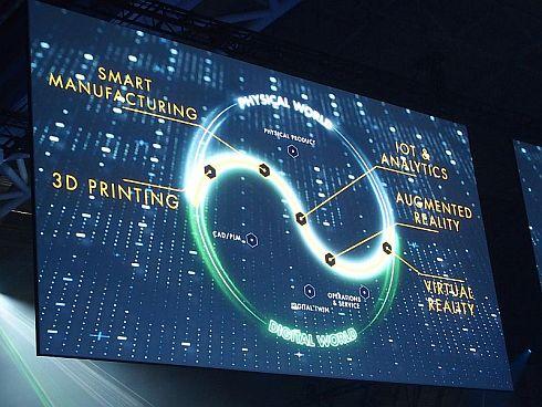 フィジカルとデジタルを融合する上で、境界線上にある3Dプリンタ、スマート製造、IoT&分析、AR、VRが重要な役割を果たす