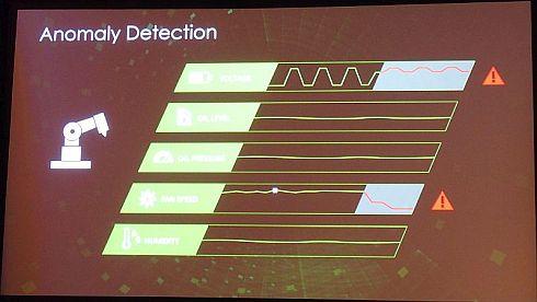 「Native Anomaly Detection」のイメージ
