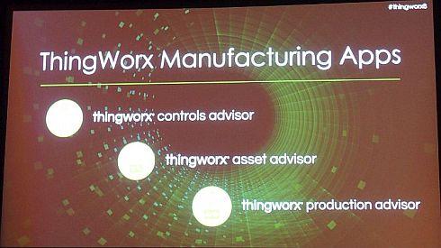 「ThingWorx Manufacturing Apps」の3種類のアプリケーション