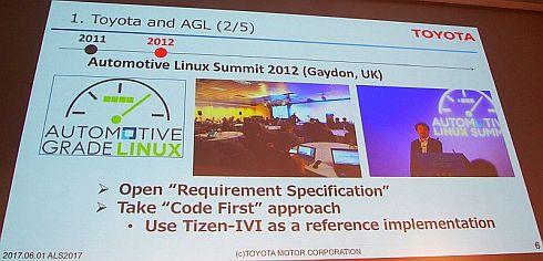 2012年にAGLが発足