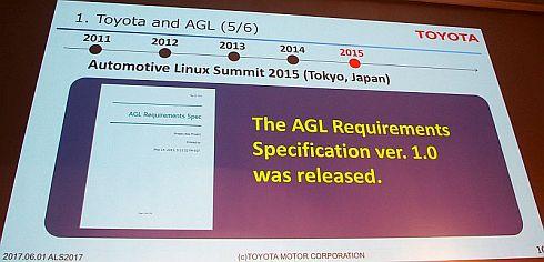 2015年にAGL独自のディストリビューションの投入に向けた要件仕様書のバージョン1.0を発表
