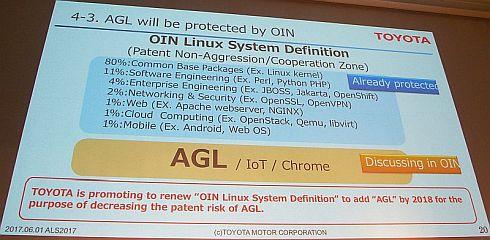 OINにおけるLinuxシステムの定義