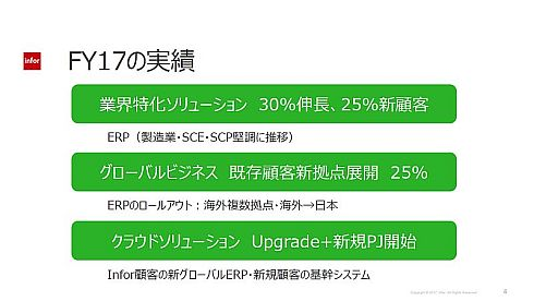 インフォアジャパンの2017年度の実績
