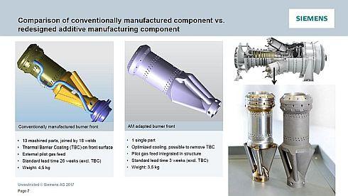 従来の製造法と積層造形の比較