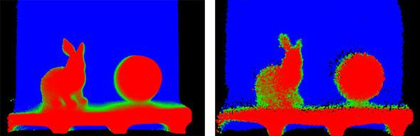 同一距離での取得距離画像比較