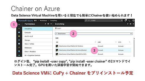 「Data Science Virtual Machine」に「Chainer v2.0」をプリインストールする予定