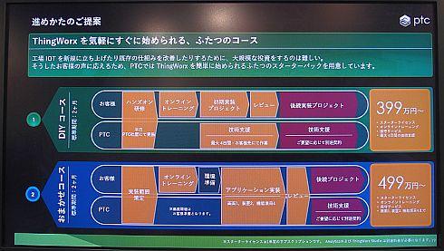 PTCジャパンのファクトリーIoTスターターパックの概要