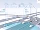 ミリ波レーダーで自動運転用の高精度地図を更新、ボッシュとTomTom