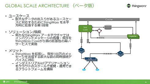 「ThingWorx」の新機能「グローバルスケールアーキテクチャ」の概要