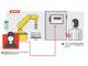 産業用ロボットへのサイバー攻撃5つのパターンと対策