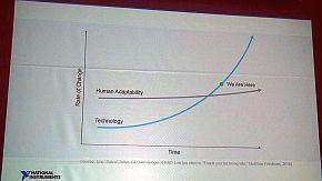 技術の指数関数的な進化は人間の受容性を超えつつある