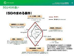 5Gと4Gの比較