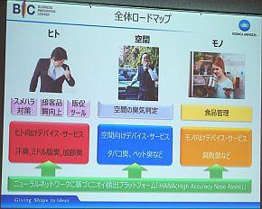 ニオイ検出プラットフォーム「HANA」による事業展開のイメージ