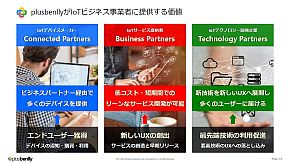 IoT関連企業に提供する価値