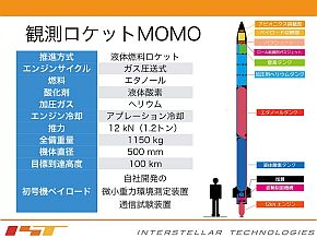 「MOMO」の概要