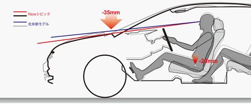 新型シビックのドライビングポジション