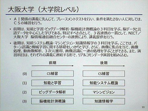大阪大学の授業内容