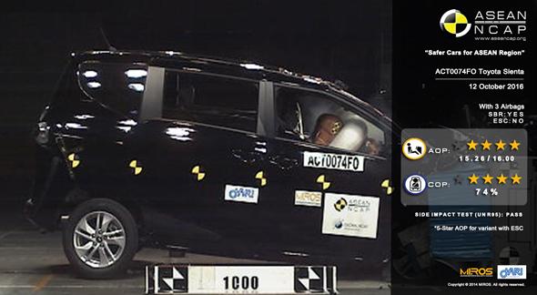 トヨタ自動車「シエンタ」に衝突試験を実施した様子