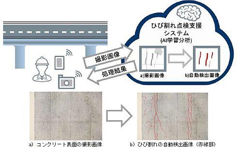 ひび割れ検出Webサービスの利用イメージ