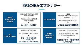 KDDIとソラコムの生み出す4つのシナジー
